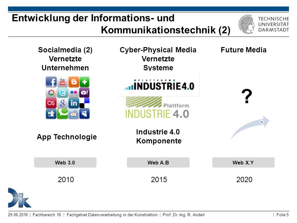 Entwicklung der Informations- und Kommunikationstechnik (2)
