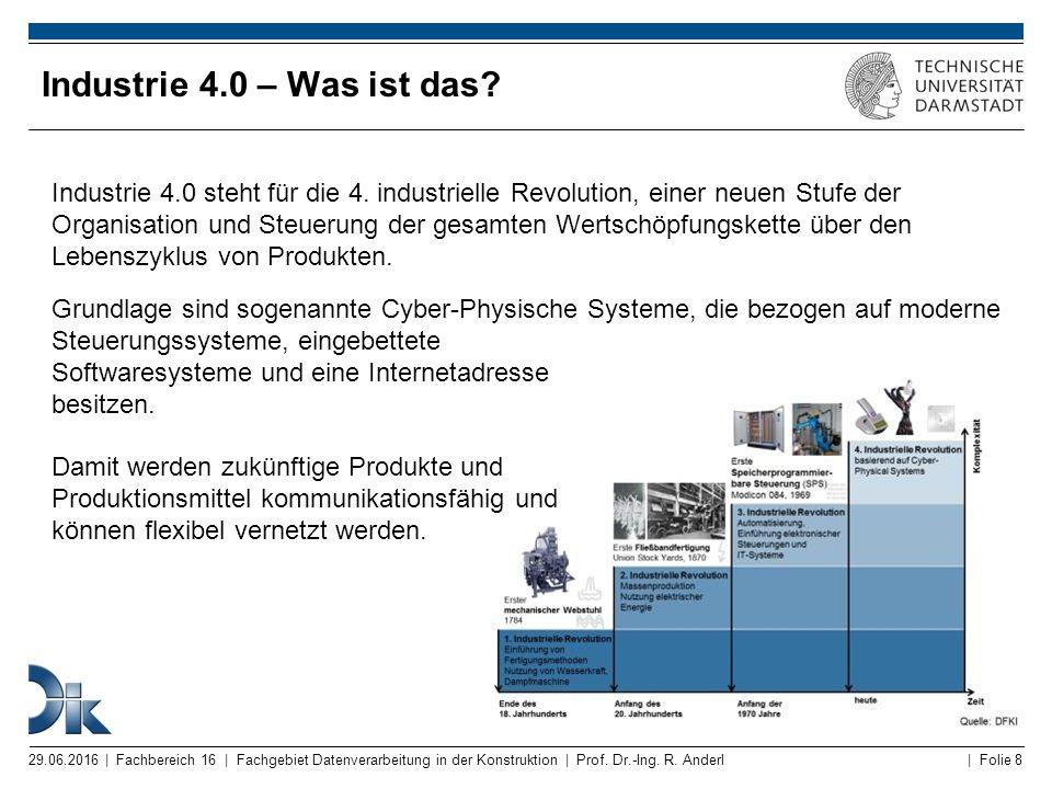 Industrie 4.0 – Was ist das