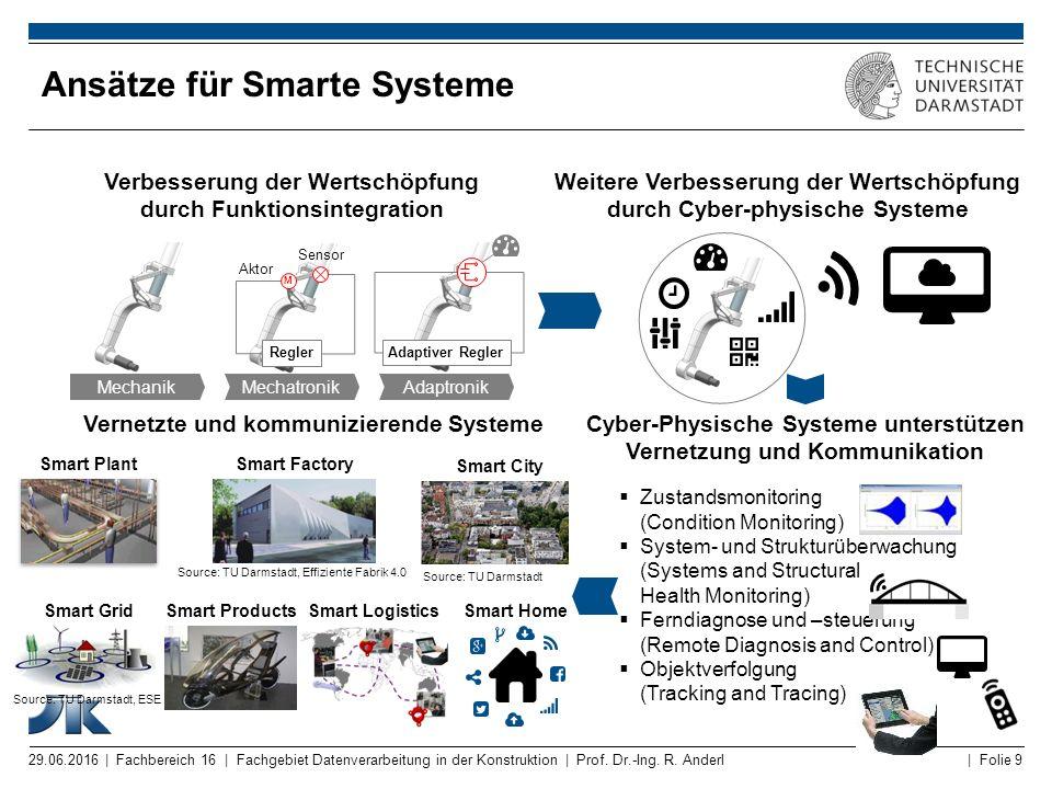 Ansätze für Smarte Systeme