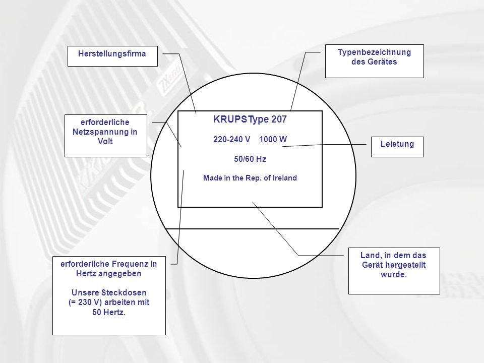 KRUPSType 207 Typenbezeichnung des Gerätes Herstellungsfirma