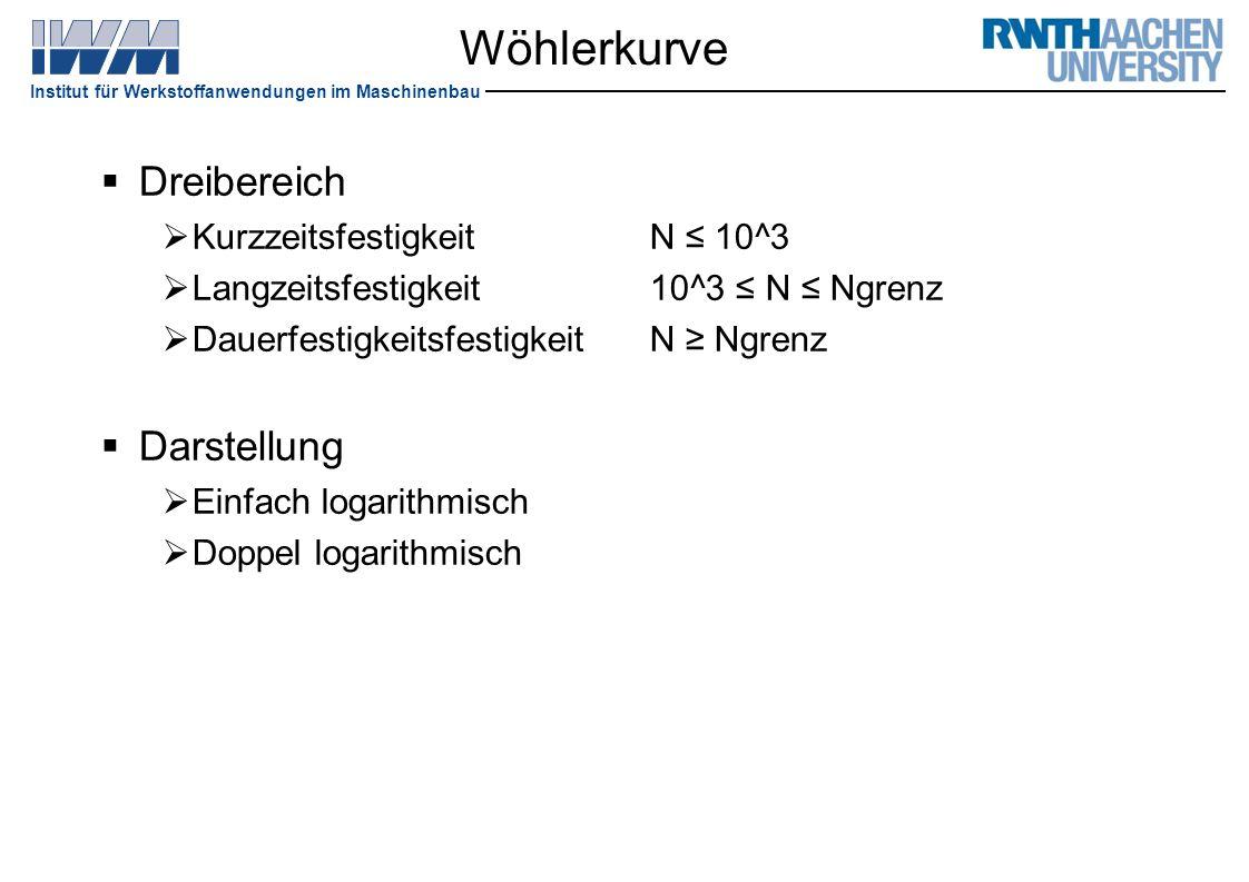 Wöhlerkurve Dreibereich Darstellung Kurzzeitsfestigkeit N ≤ 10^3