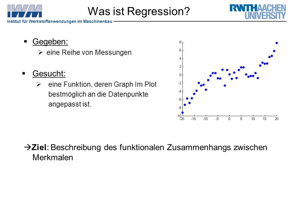 Was ist Regression Gegeben: Gesucht: