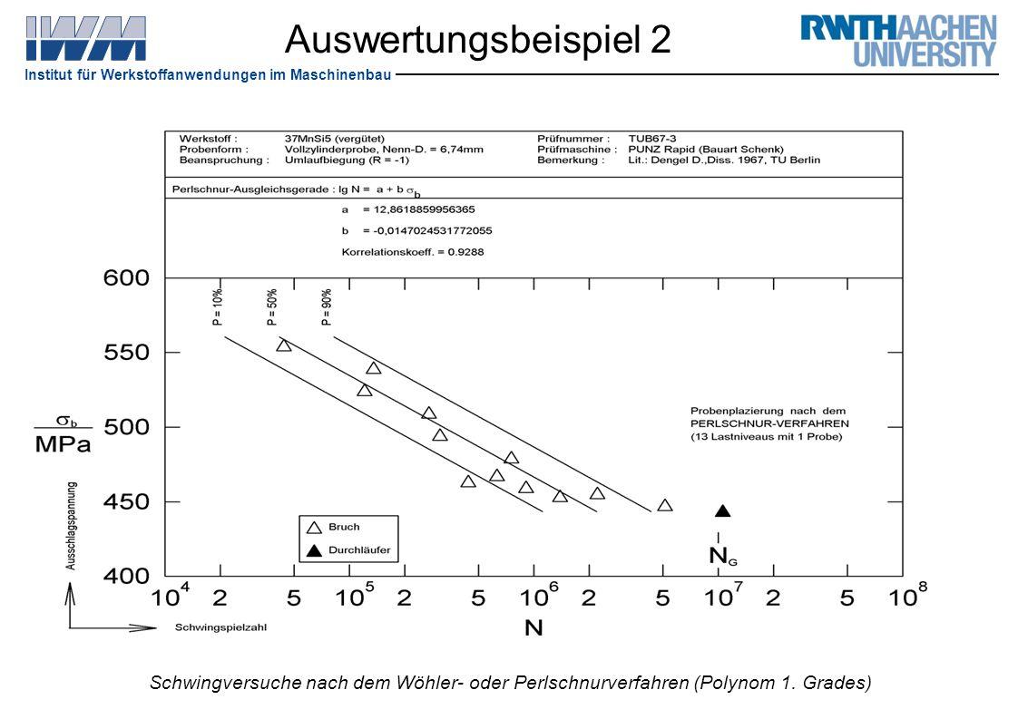 Auswertungsbeispiel 2 Schwingversuche nach dem Wöhler- oder Perlschnurverfahren (Polynom 1. Grades)