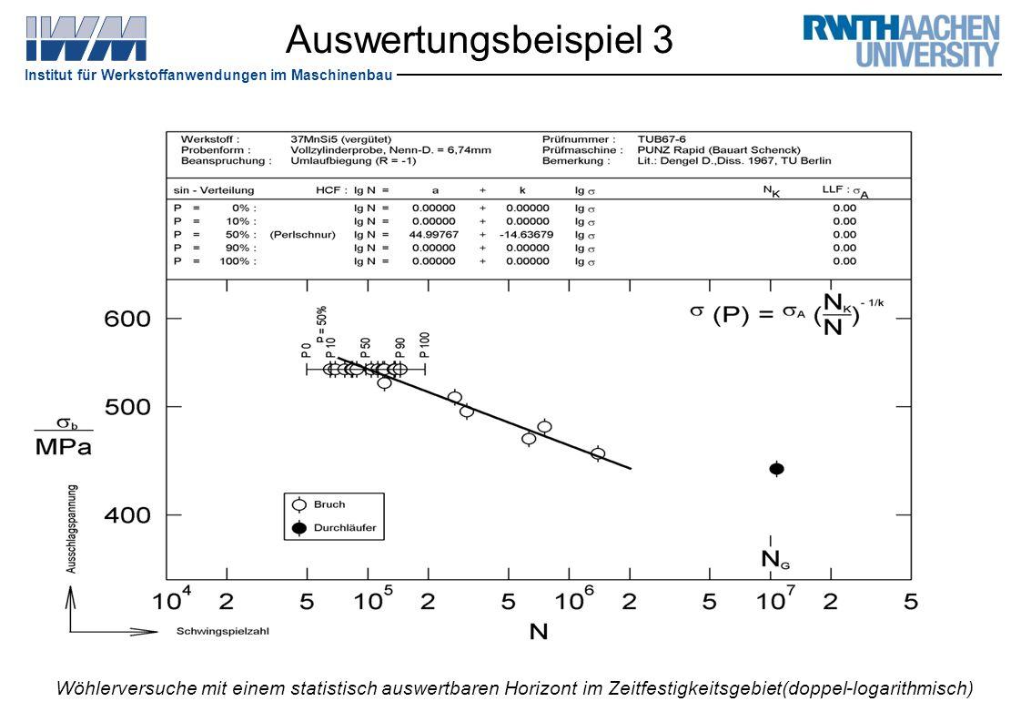 Auswertungsbeispiel 3 Wöhlerversuche mit einem statistisch auswertbaren Horizont im Zeitfestigkeitsgebiet(doppel-logarithmisch)