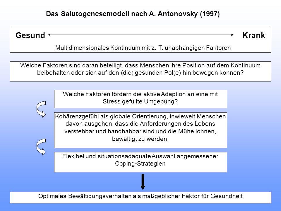 Gesund Krank Das Salutogenesemodell nach A. Antonovsky (1997)