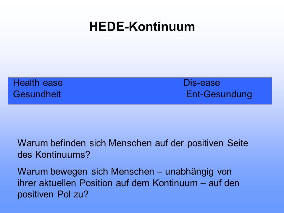 HEDE-Kontinuum Health ease Dis-ease Gesundheit Ent-Gesundung