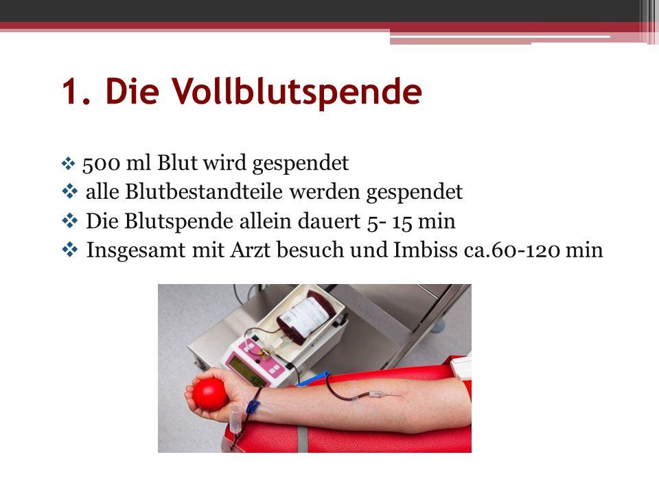 1. Die Vollblutspende alle Blutbestandteile werden gespendet
