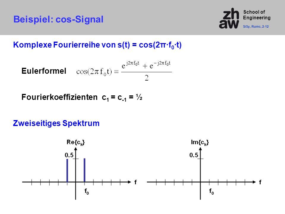 Beispiel: cos-Signal Komplexe Fourierreihe von s(t) = cos(2π·f0·t)