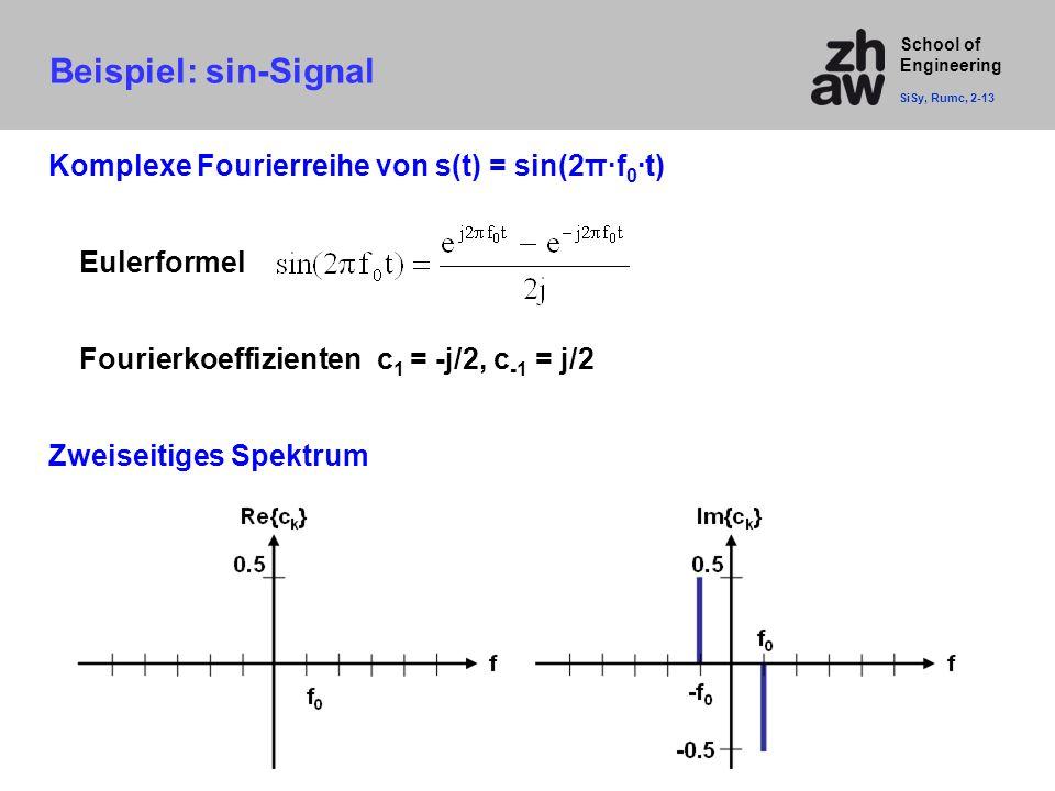 Beispiel: sin-Signal Komplexe Fourierreihe von s(t) = sin(2π·f0·t)