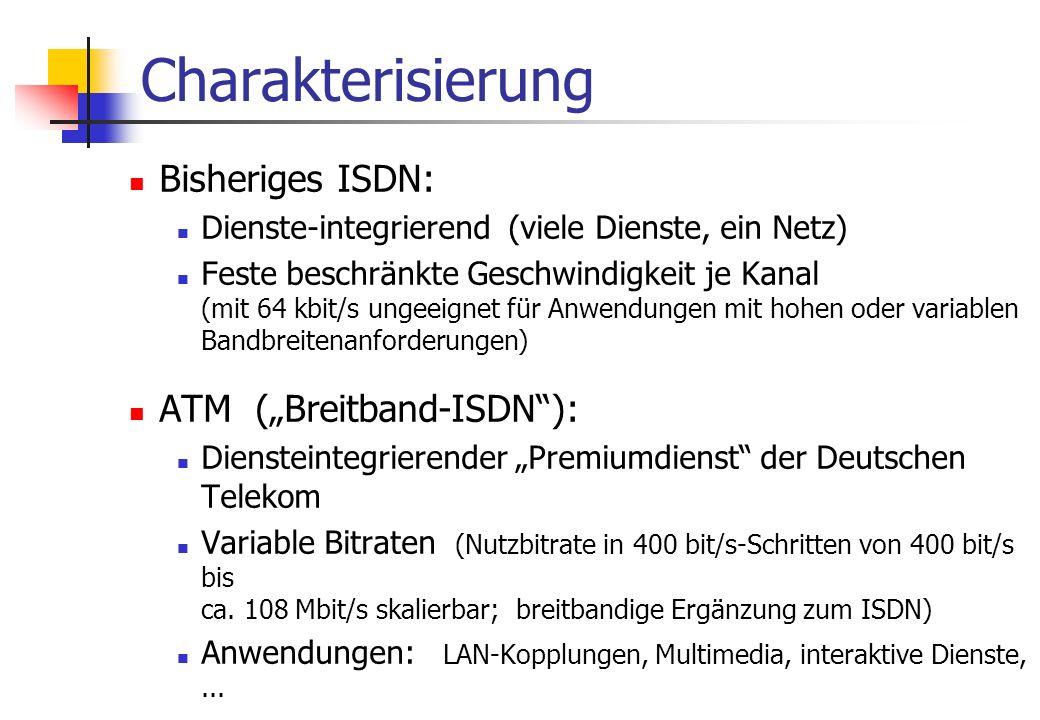"Charakterisierung Bisheriges ISDN: ATM (""Breitband-ISDN ):"
