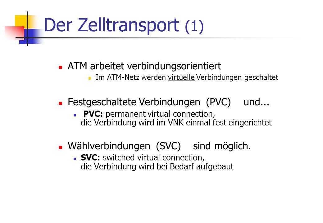 Der Zelltransport (1) ATM arbeitet verbindungsorientiert