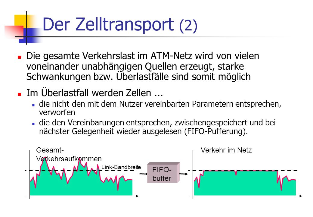 Der Zelltransport (2)