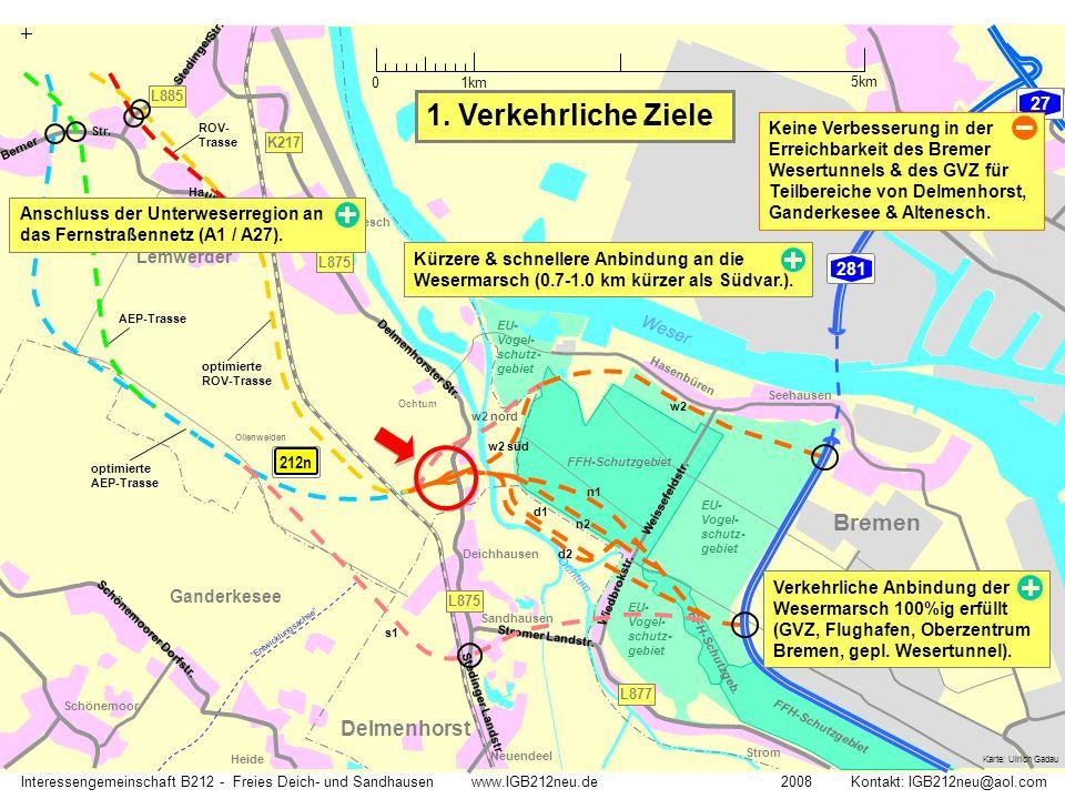 1. Verkehrliche Ziele Bremen Delmenhorst 27