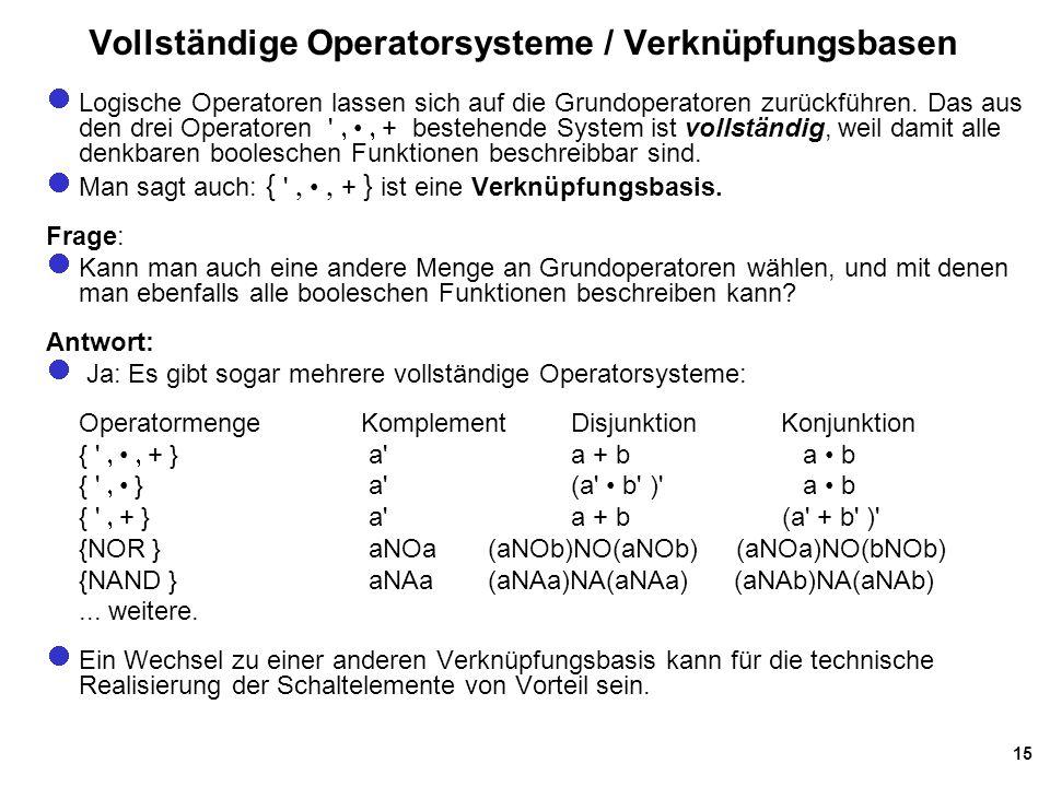 Vollständige Operatorsysteme / Verknüpfungsbasen