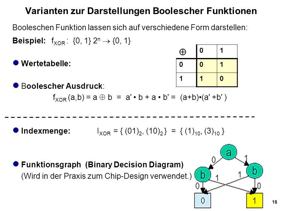 Varianten zur Darstellungen Boolescher Funktionen