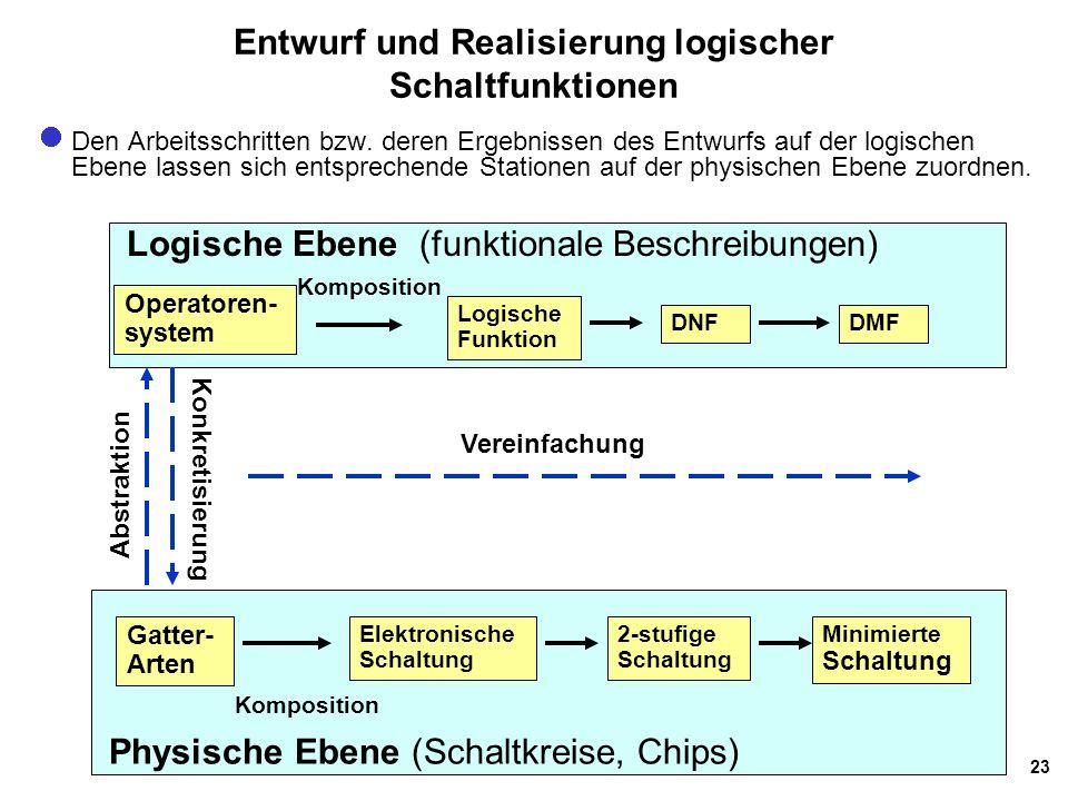 Charmant Entwurf Von Software Für Elektronische Schaltungen Fotos ...
