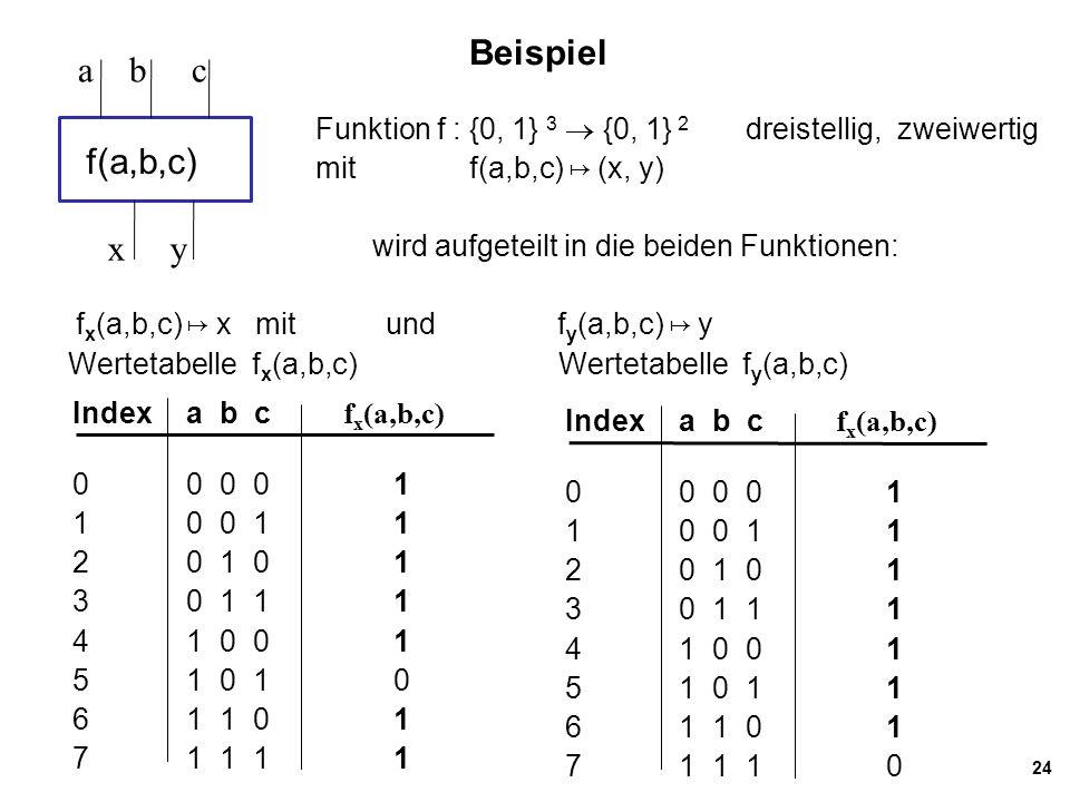 Beispiel f(a,b,c) a b c. x y. Funktion f : {0, 1} 3  {0, 1} 2 dreistellig, zweiwertig.