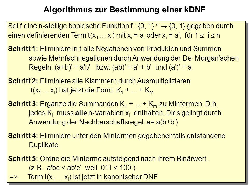 Algorithmus zur Bestimmung einer kDNF