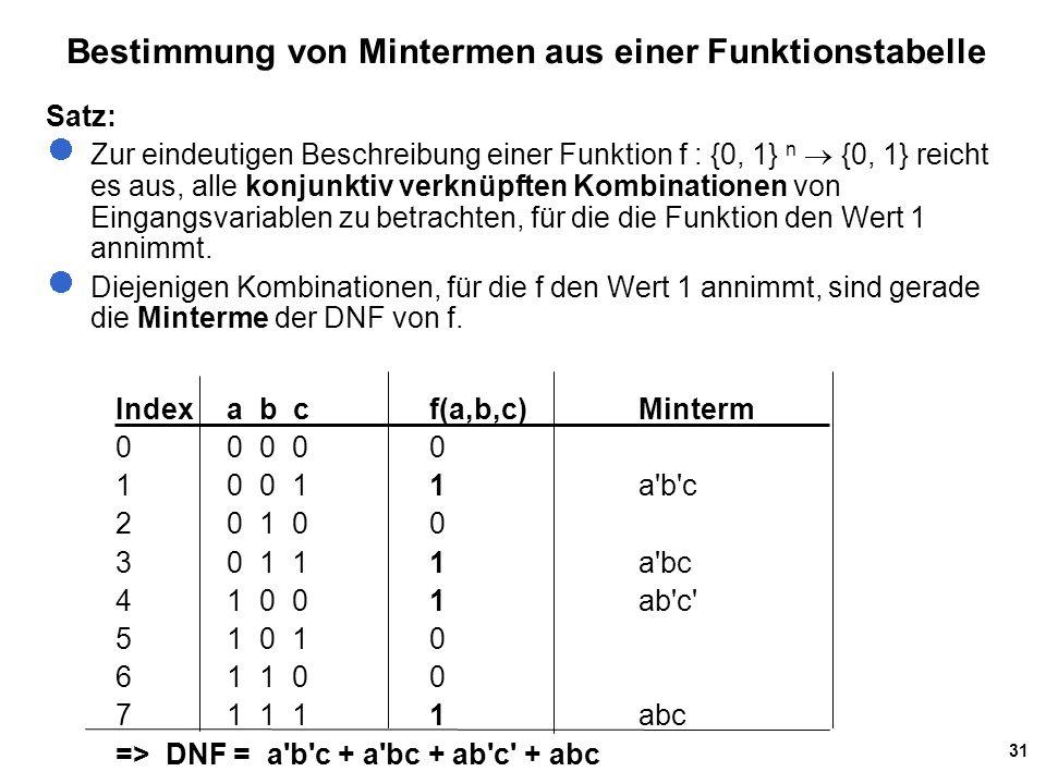 Bestimmung von Mintermen aus einer Funktionstabelle