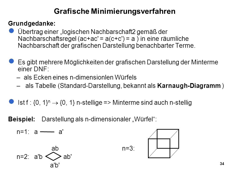 Grafische Minimierungsverfahren