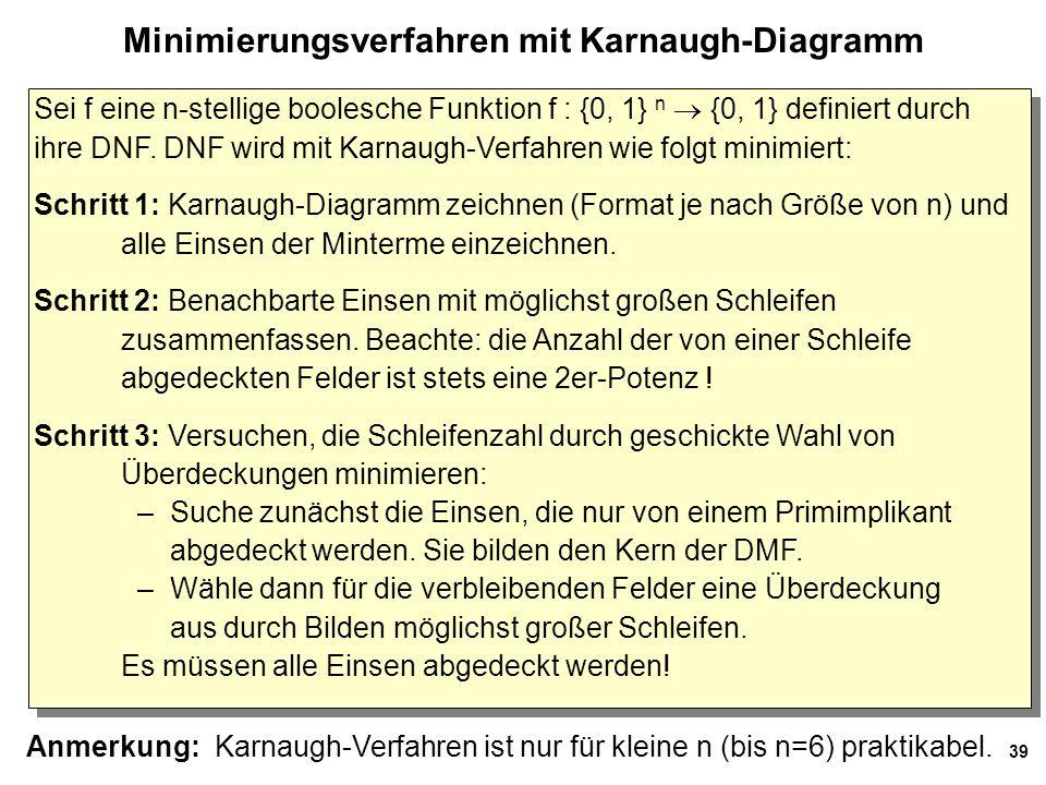 Minimierungsverfahren mit Karnaugh-Diagramm