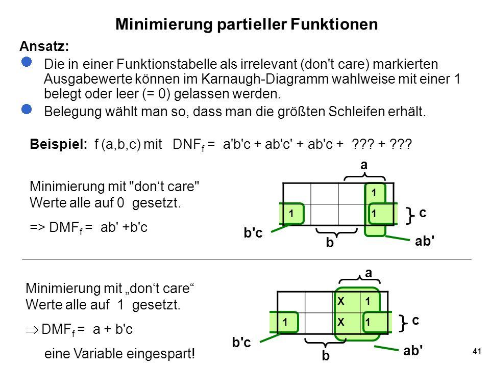 Minimierung partieller Funktionen