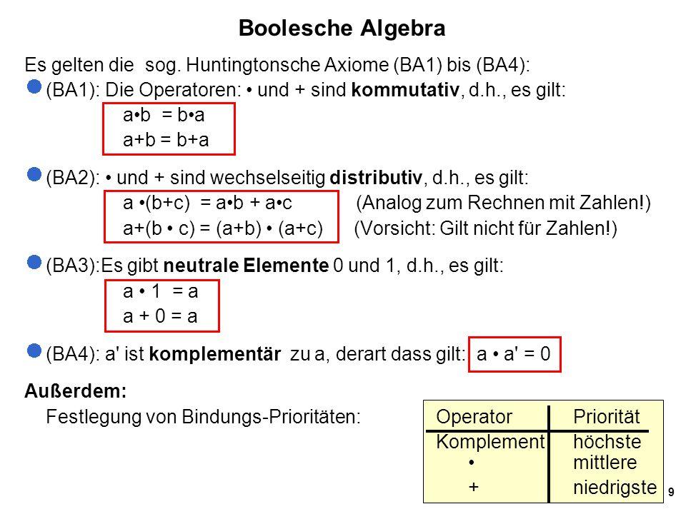 Boolesche Algebra Es gelten die sog. Huntingtonsche Axiome (BA1) bis (BA4): (BA1): Die Operatoren: • und + sind kommutativ, d.h., es gilt: