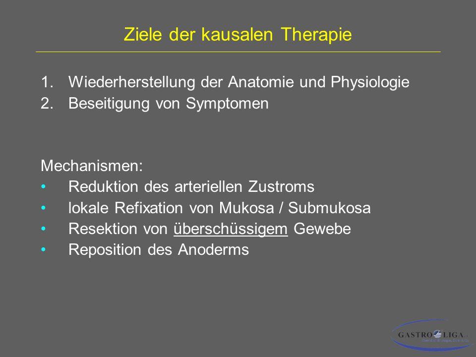 Ziele der kausalen Therapie