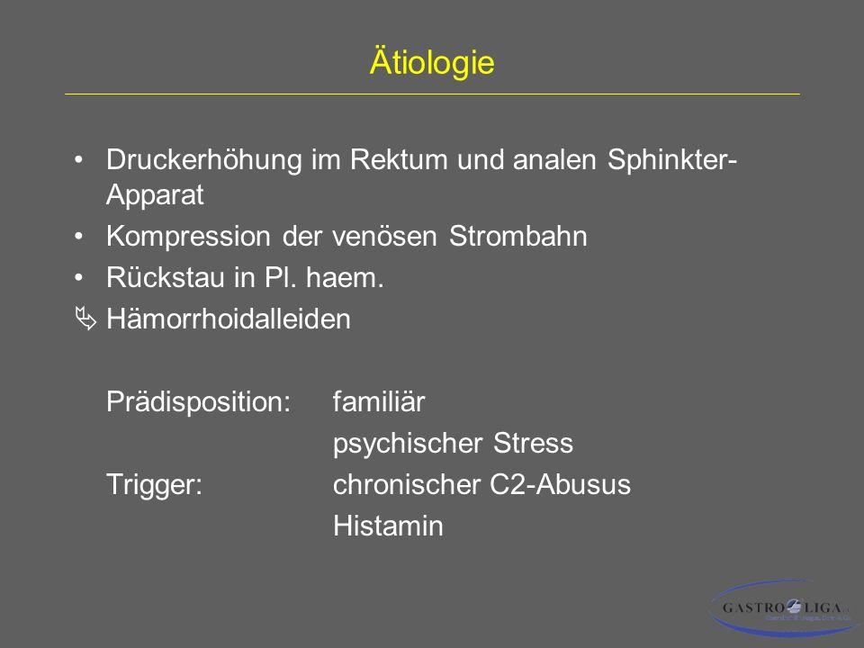 Ätiologie Druckerhöhung im Rektum und analen Sphinkter-Apparat