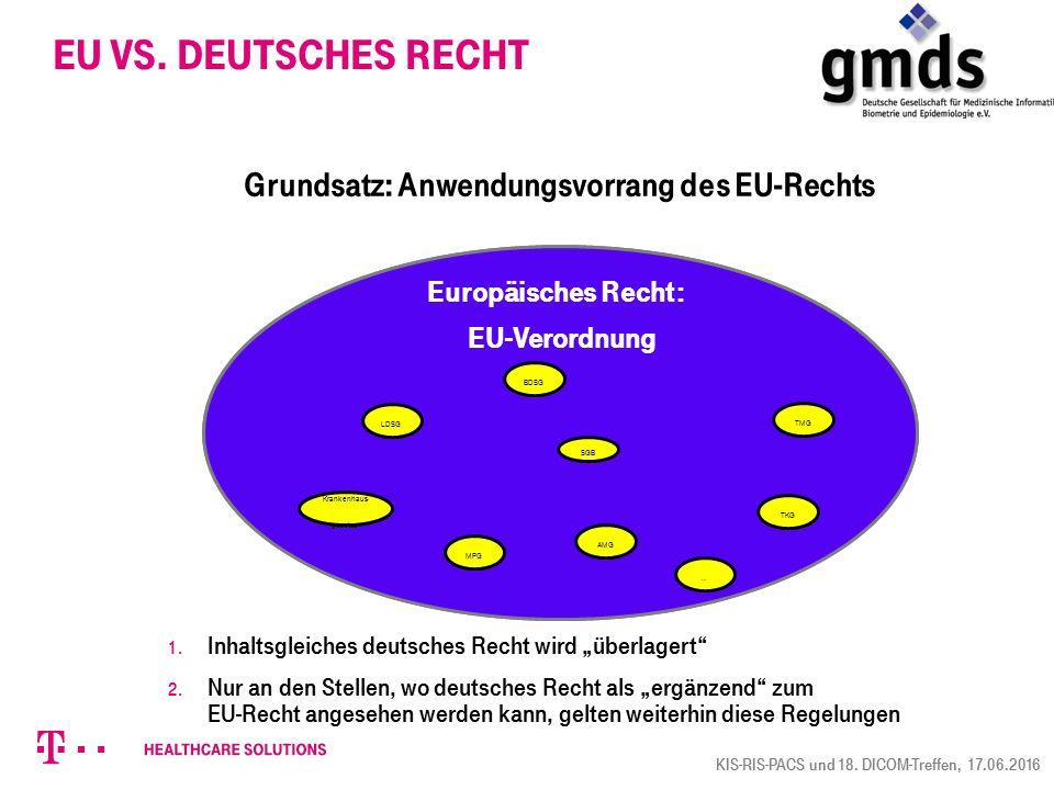 Grundsatz: Anwendungsvorrang des EU-Rechts