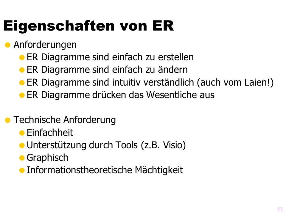 Eigenschaften von ER Anforderungen