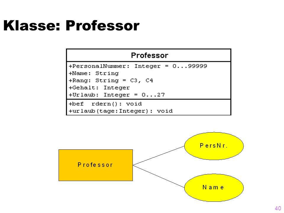 Klasse: Professor