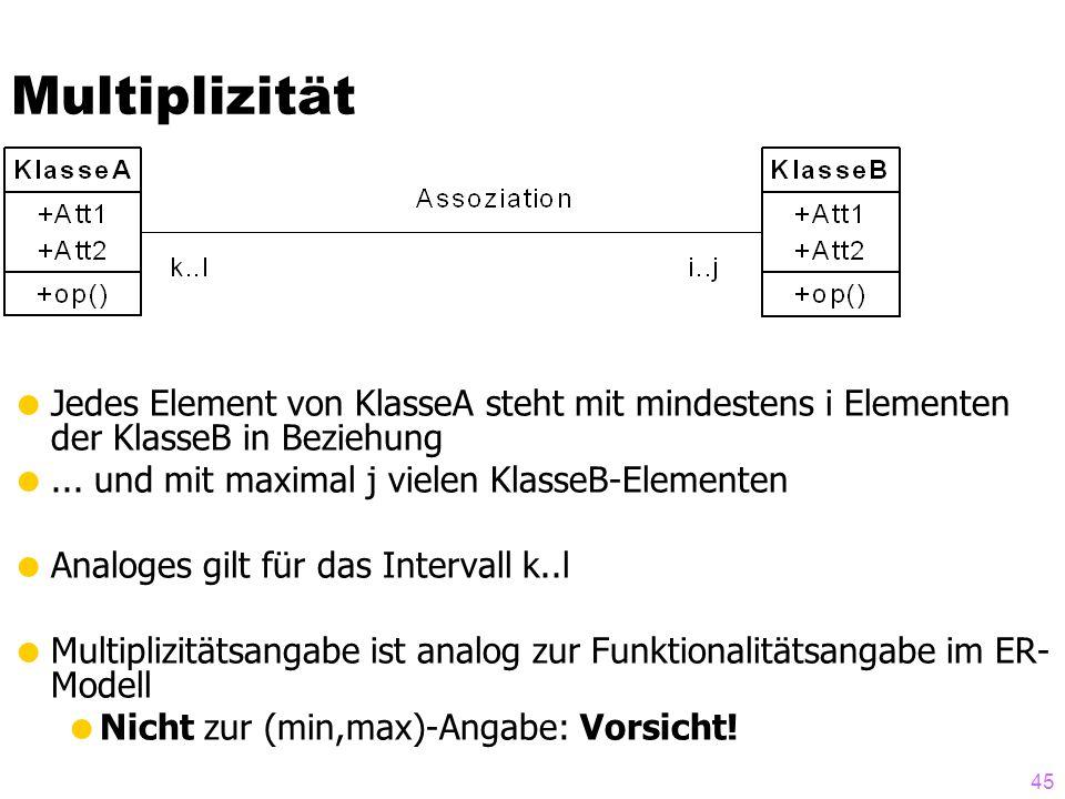 Multiplizität Jedes Element von KlasseA steht mit mindestens i Elementen der KlasseB in Beziehung. ... und mit maximal j vielen KlasseB-Elementen.
