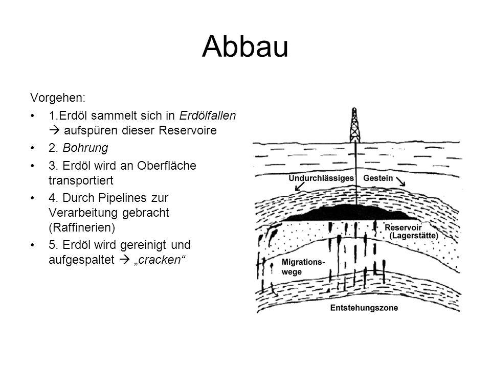 Abbau Vorgehen: 1.Erdöl sammelt sich in Erdölfallen  aufspüren dieser Reservoire. 2. Bohrung. 3. Erdöl wird an Oberfläche transportiert.