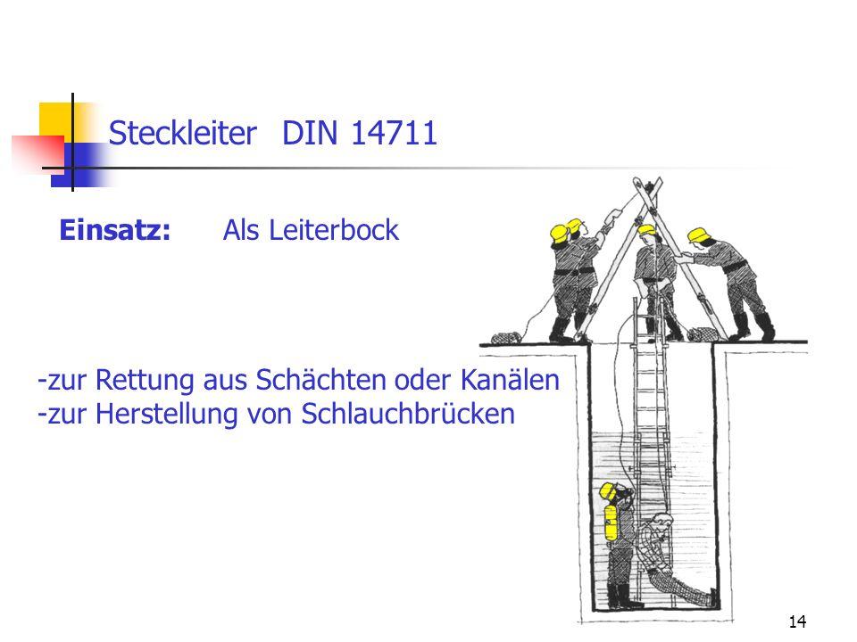 Steckleiter DIN 14711 Einsatz: Als Leiterbock