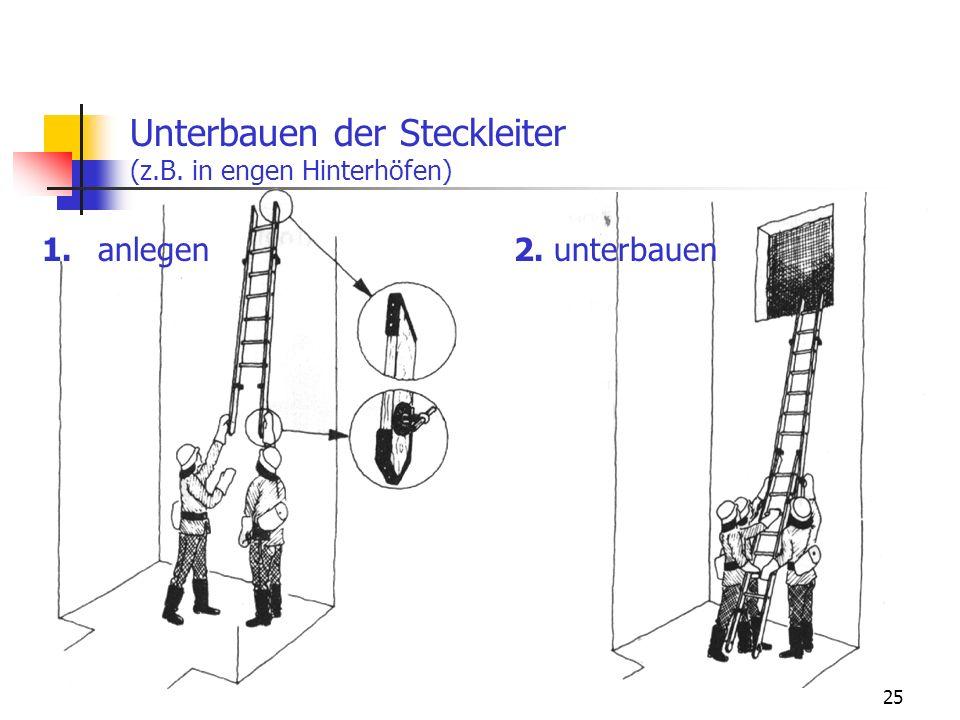 Unterbauen der Steckleiter (z.B. in engen Hinterhöfen)
