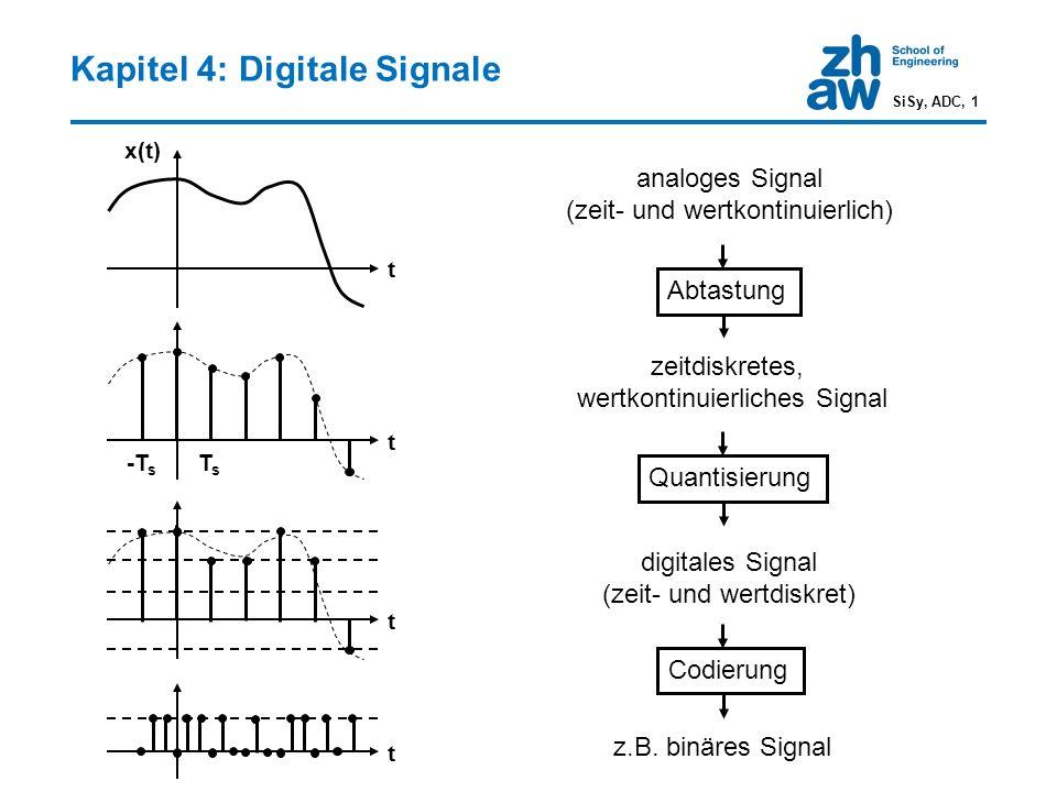Kapitel 4: Digitale Signale
