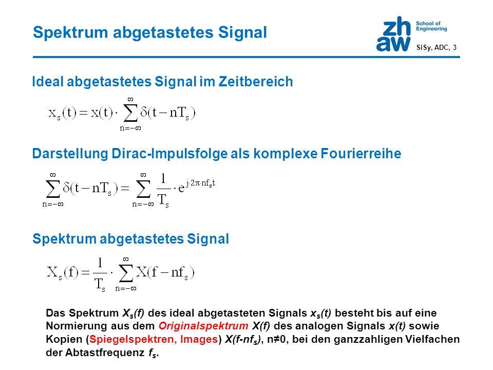 Spektrum abgetastetes Signal