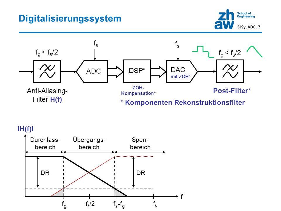 Digitalisierungssystem