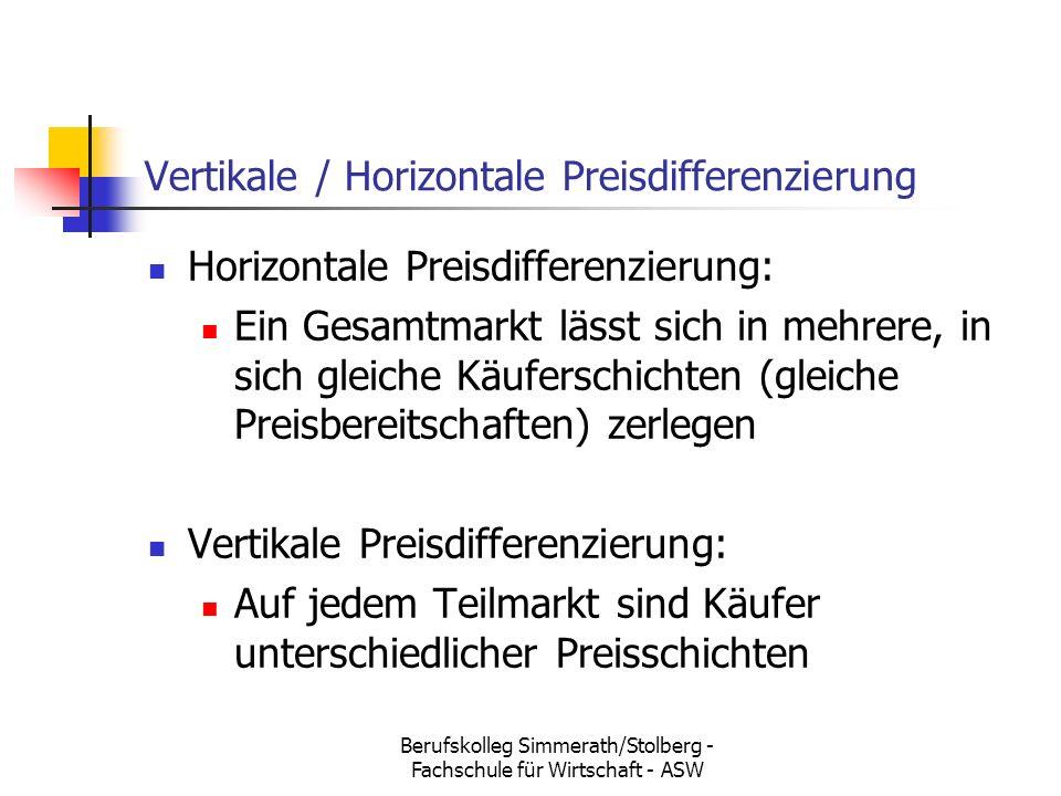 Vertikale / Horizontale Preisdifferenzierung