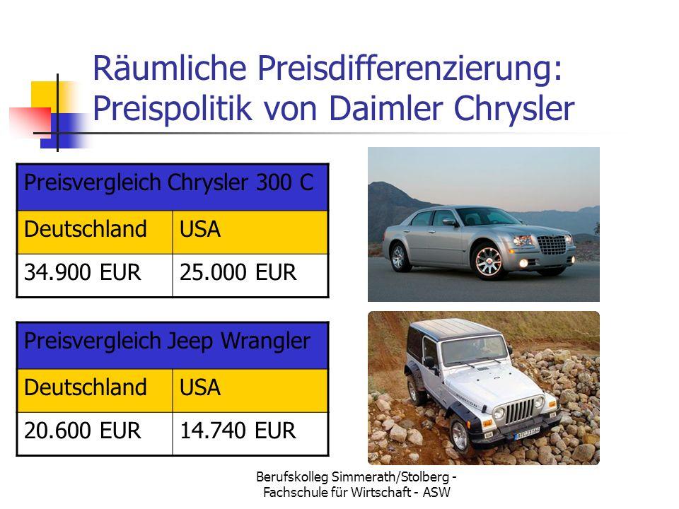 Räumliche Preisdifferenzierung: Preispolitik von Daimler Chrysler