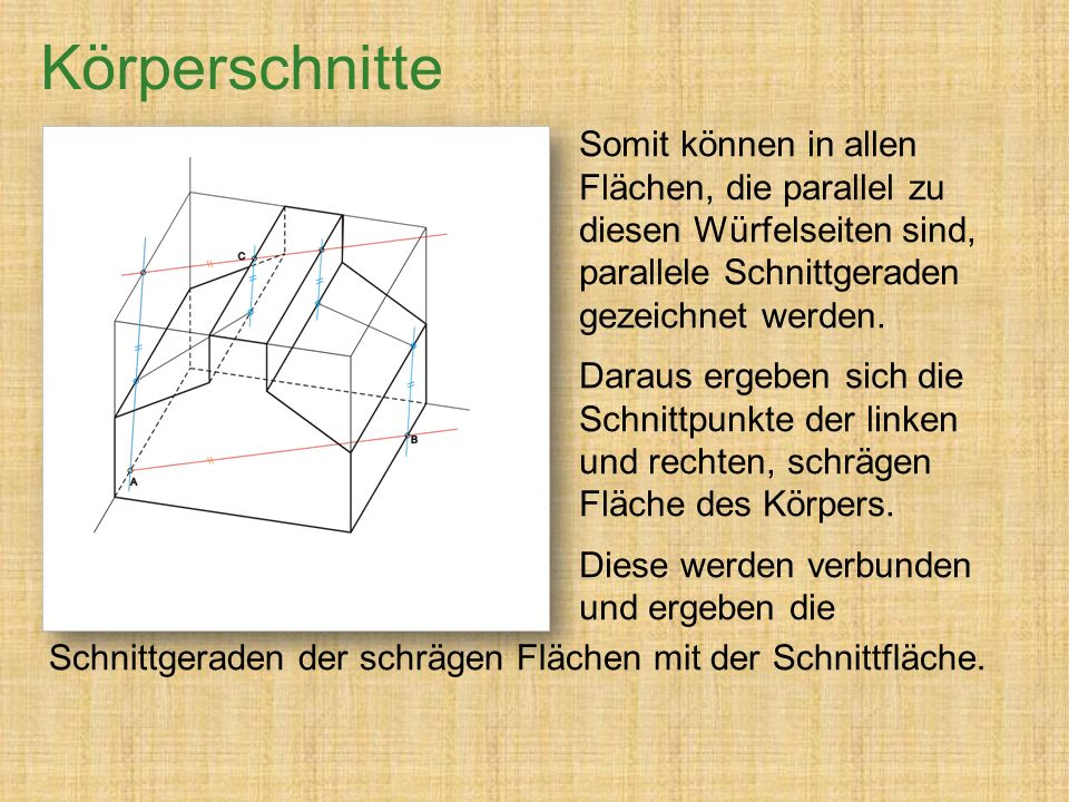 Körperschnitte Somit können in allen Flächen, die parallel zu diesen Würfelseiten sind, parallele Schnittgeraden gezeichnet werden.