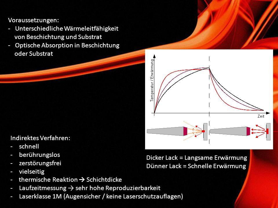 Voraussetzungen: - Unterschiedliche Wärmeleitfähigkeit von Beschichtung und Substrat.