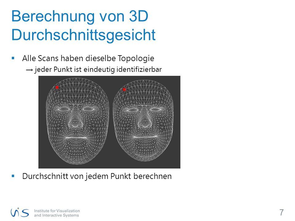 Berechnung von 3D Durchschnittsgesicht