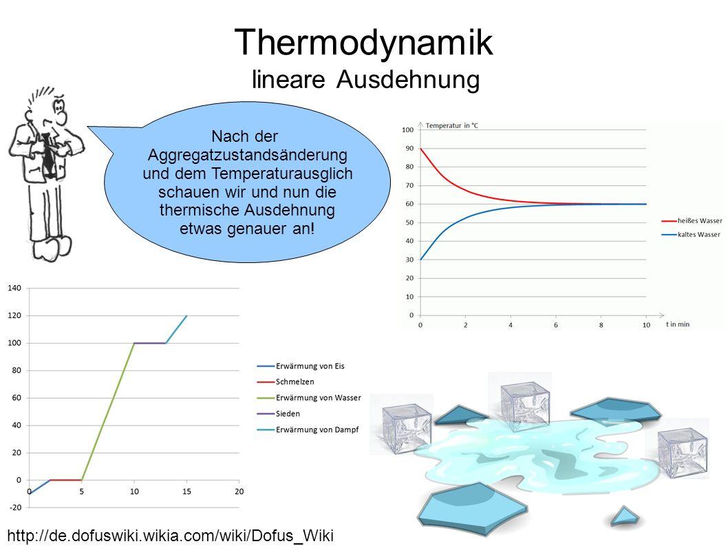 Thermodynamik lineare Ausdehnung Nach der Aggregatzustandsänderung ...
