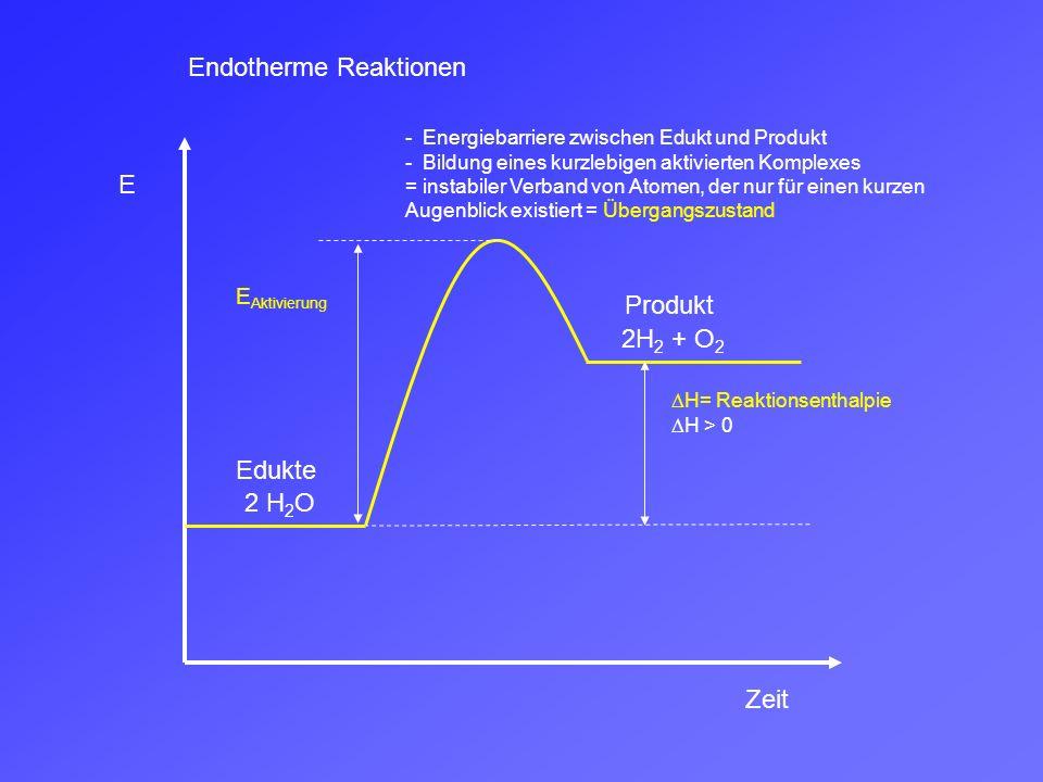 Endotherme Reaktionen
