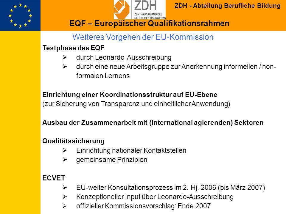 Weiteres Vorgehen der EU-Kommission