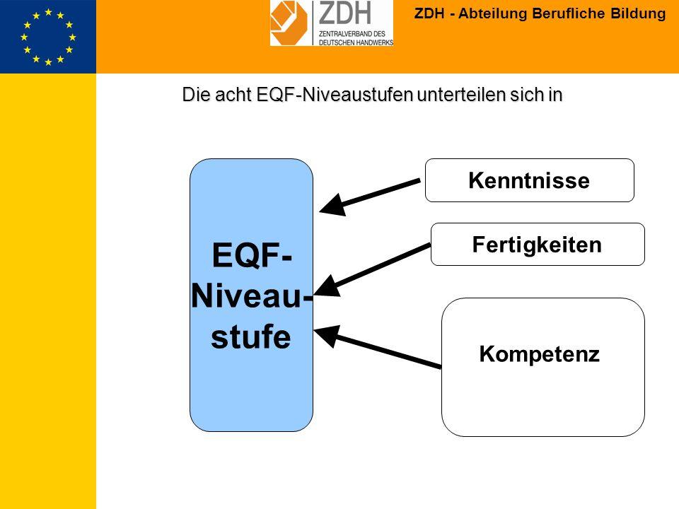 Die acht EQF-Niveaustufen unterteilen sich in