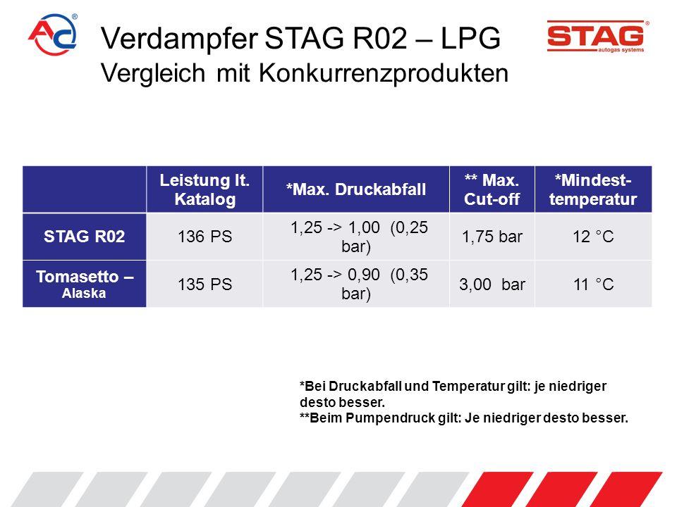 Verdampfer STAG R02 – LPG Vergleich mit Konkurrenzprodukten