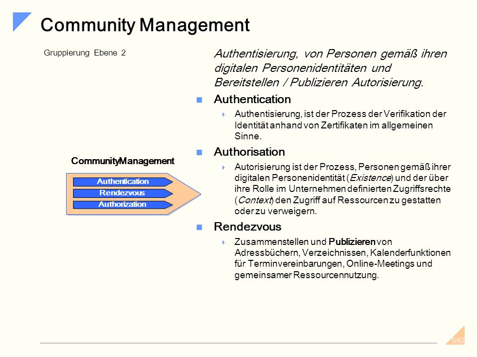 Community Management Gruppierung Ebene 2.
